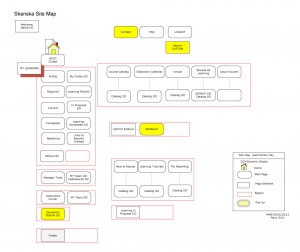 005_Learn_SiteMap